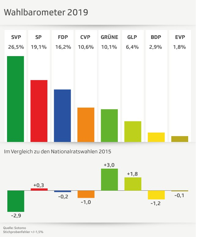wahlbarometer-ger-data.png